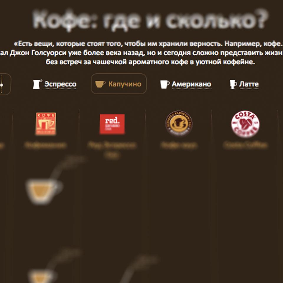coffee-14